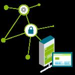 Centralizirano upravljanje cijelom mrežnom LAN, WiFi, WAN infrastrukturom